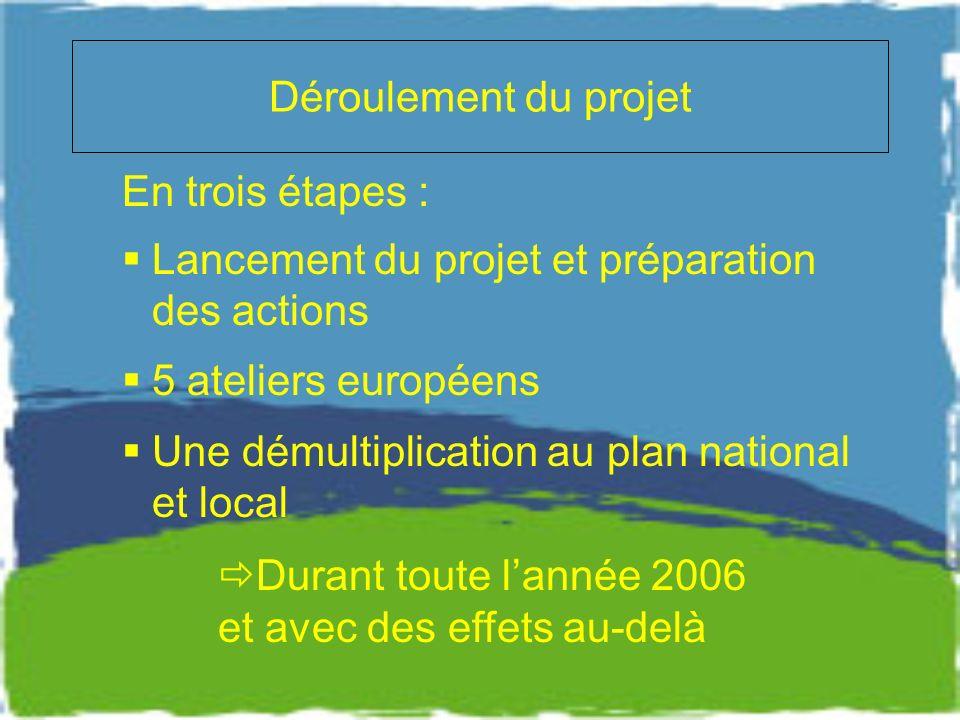 Déroulement du projet En trois étapes : Lancement du projet et préparation des actions 5 ateliers européens Une démultiplication au plan national et local Durant toute lannée 2006 et avec des effets au-delà