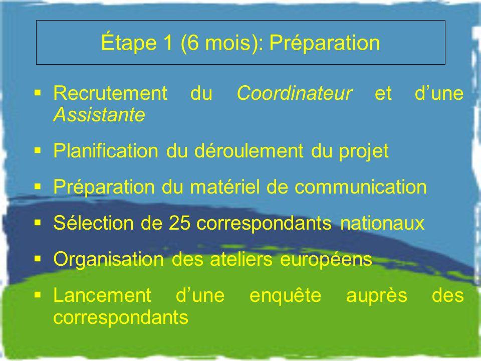 Étape 1 (6 mois): Préparation Recrutement du Coordinateur et dune Assistante Planification du déroulement du projet Préparation du matériel de communication Sélection de 25 correspondants nationaux Organisation des ateliers européens Lancement dune enquête auprès des correspondants