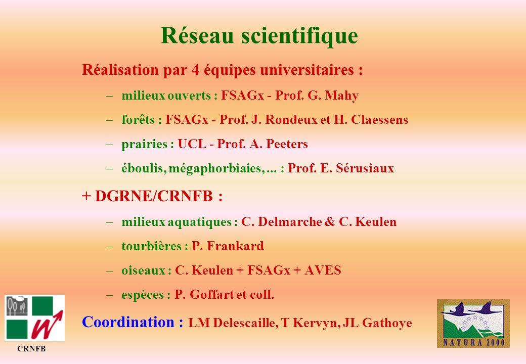 Réseau scientifique Réalisation par 4 équipes universitaires : –milieux ouverts : FSAGx - Prof. G. Mahy –forêts : FSAGx - Prof. J. Rondeux et H. Claes