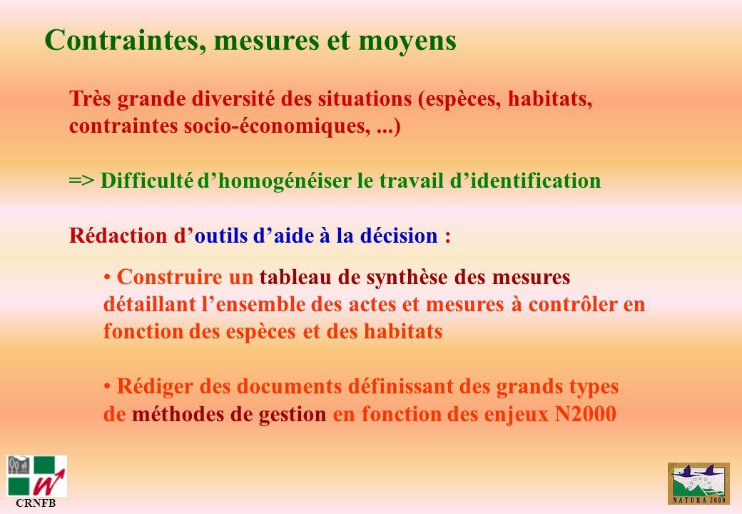 Contraintes, mesures et moyens CRNFB Très grande diversité des situations (espèces, habitats, contraintes socio-économiques,...) => Difficulté dhomogé