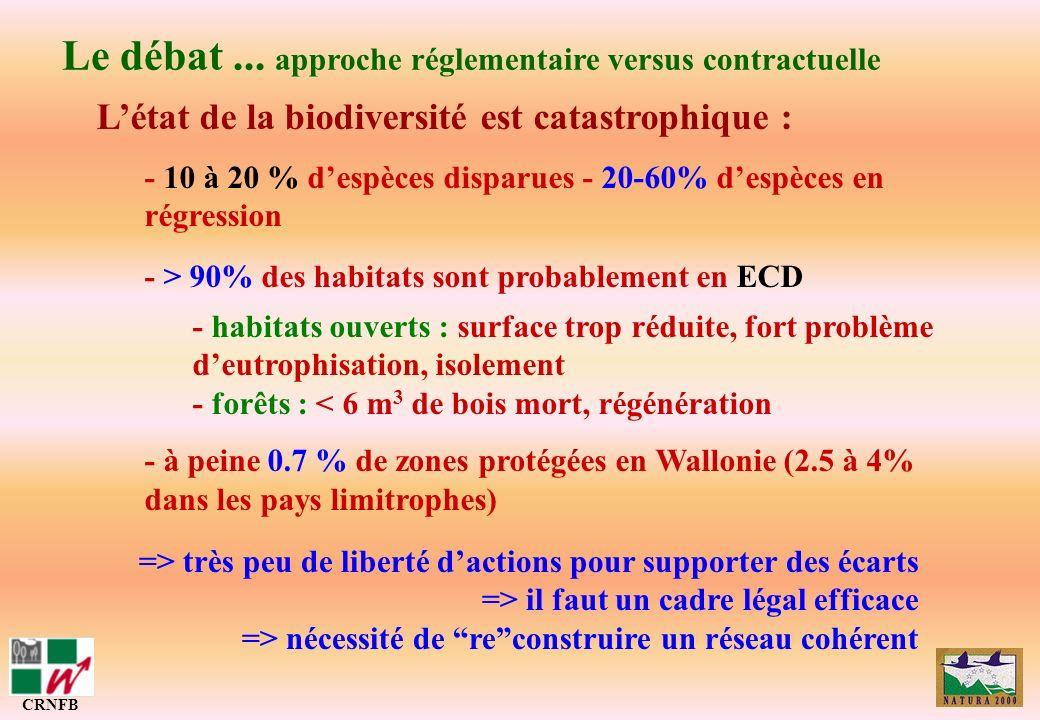 Létat de la biodiversité est catastrophique : - 10 à 20 % despèces disparues - 20-60% despèces en régression - > 90% des habitats sont probablement en