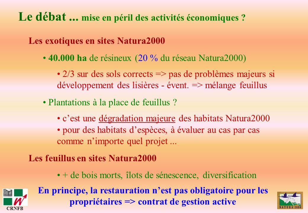 Le débat... mise en péril des activités économiques ? CRNFB Les exotiques en sites Natura2000 40.000 ha de résineux (20 % du réseau Natura2000) 2/3 su