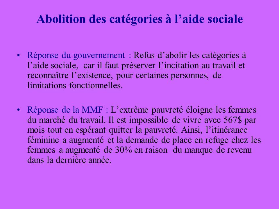 Abolition des catégories à laide sociale Réponse du gouvernement : Refus dabolir les catégories à laide sociale, car il faut préserver lincitation au travail et reconnaître lexistence, pour certaines personnes, de limitations fonctionnelles.