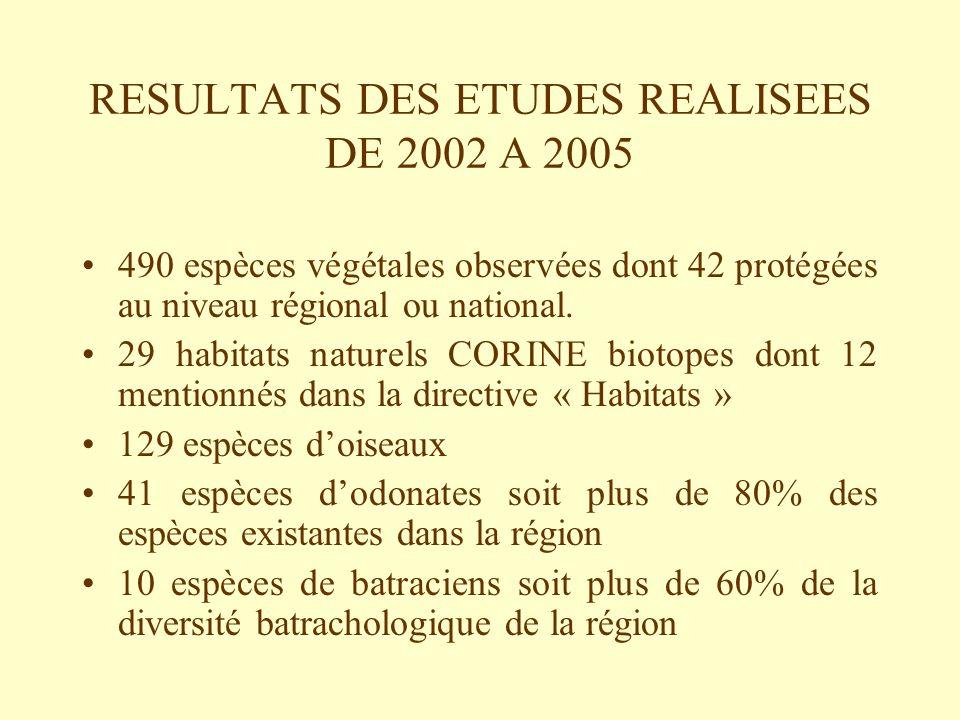 RESULTATS DES ETUDES REALISEES DE 2002 A 2005 490 espèces végétales observées dont 42 protégées au niveau régional ou national. 29 habitats naturels C