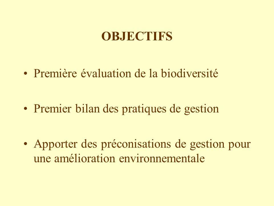 OBJECTIFS Première évaluation de la biodiversité Premier bilan des pratiques de gestion Apporter des préconisations de gestion pour une amélioration e