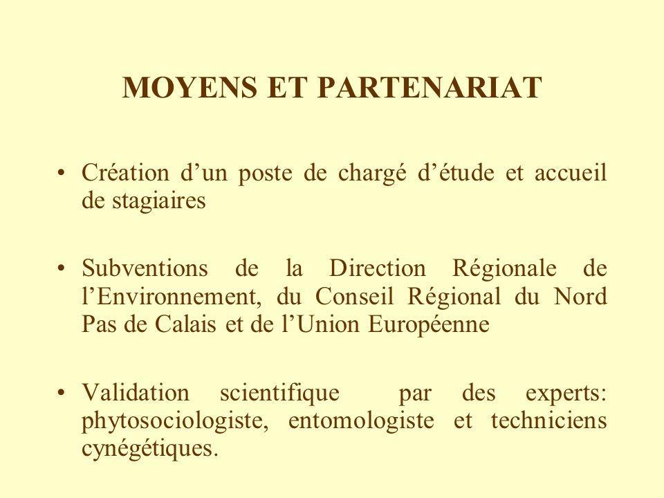 MOYENS ET PARTENARIAT Création dun poste de chargé détude et accueil de stagiaires Subventions de la Direction Régionale de lEnvironnement, du Conseil
