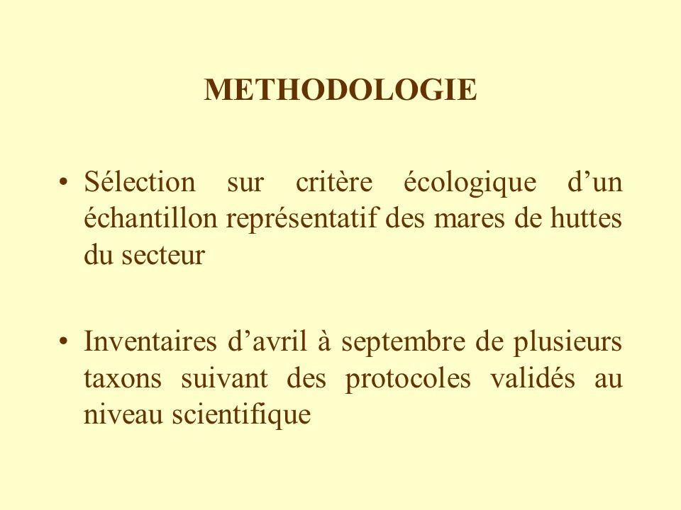 METHODOLOGIE Sélection sur critère écologique dun échantillon représentatif des mares de huttes du secteur Inventaires davril à septembre de plusieurs