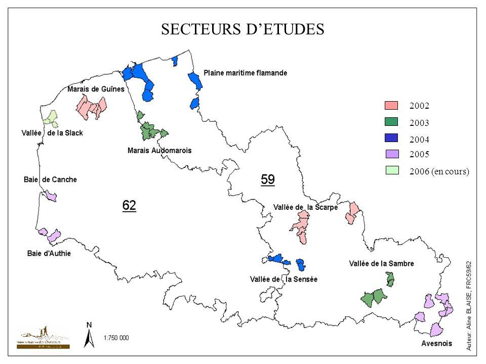 CARACTERISTIQUES ECOLOGIQUES DES SECTEURS Marais de Guînes: vaste cuvette marécageuse parcourue par de multiples chenaux et danciennes fosses de tourbage Vallée de la Scarpe: ensemble de forêts alluviales, prairies semi-naturelles humides, bas-marais et tourbières Marais Audomarois: succession d étangs, danciennes tourbières et de parcelles agricoles drainées par des fossés Vallée de la Sambre: mosaïque dhabitats alluviaux ouverts marqués par la présence temporaire ou permanente de leau