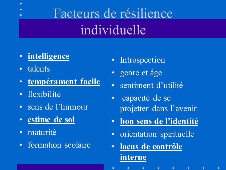Facteurs de résilience individuelle intelligence talents tempérament facile flexibilité sens de lhumour estime de soi maturité formation scolaire Intr