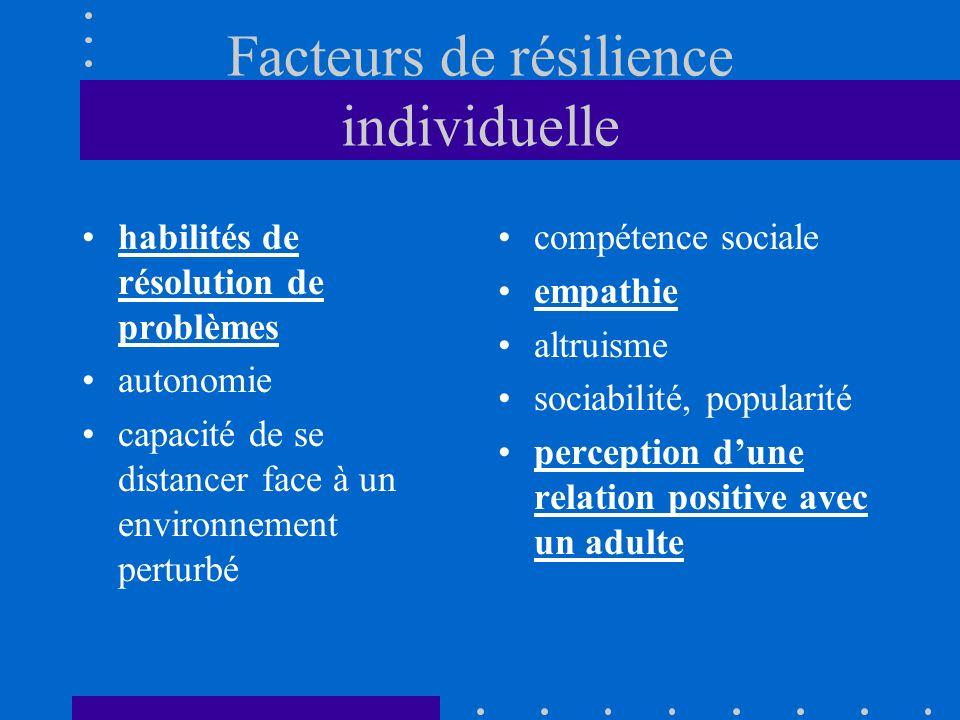 Facteurs de résilience individuelle habilités de résolution de problèmes autonomie capacité de se distancer face à un environnement perturbé compétenc
