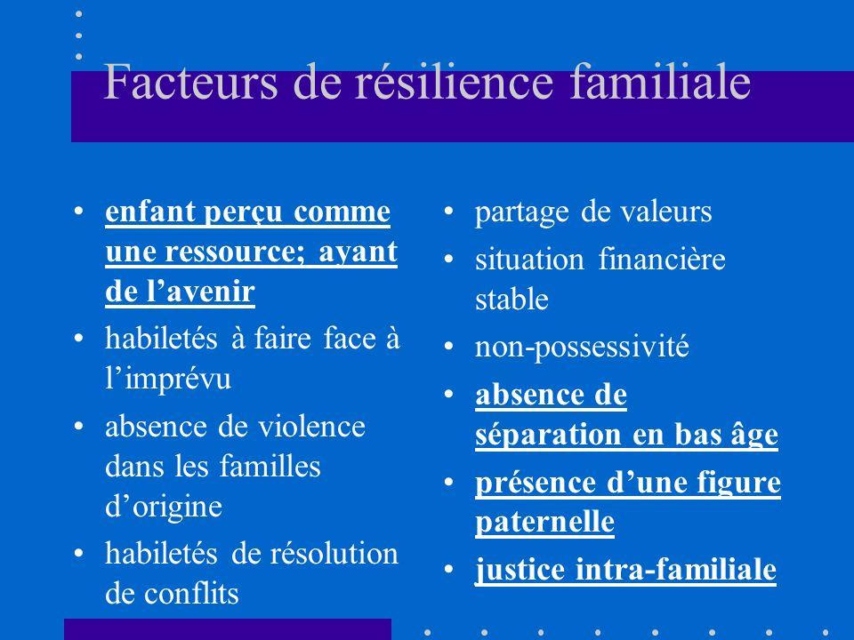 Facteurs de résilience familiale enfant perçu comme une ressource; ayant de lavenir habiletés à faire face à limprévu absence de violence dans les fam