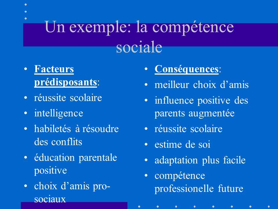 Un exemple: la compétence sociale Facteurs prédisposants: réussite scolaire intelligence habiletés à résoudre des conflits éducation parentale positiv