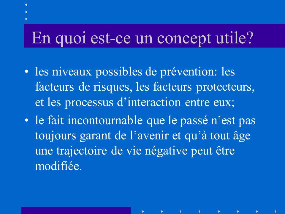 En quoi est-ce un concept utile? les niveaux possibles de prévention: les facteurs de risques, les facteurs protecteurs, et les processus dinteraction