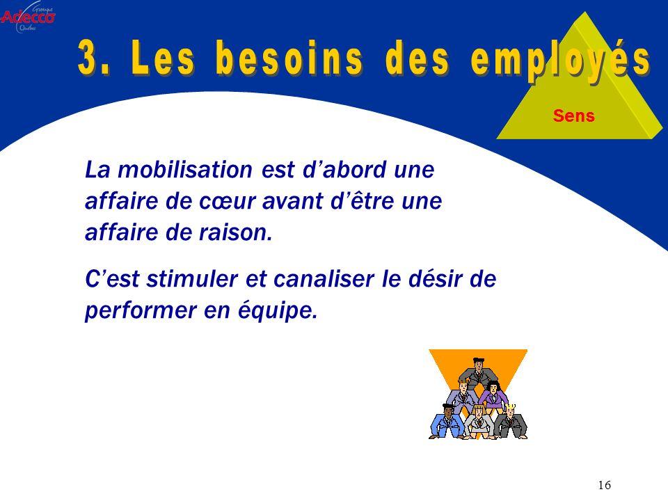 16 Sens La mobilisation est dabord une affaire de cœur avant dêtre une affaire de raison.