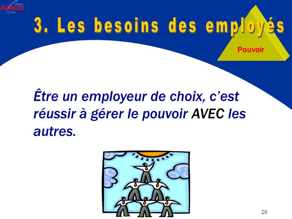 20 Pouvoir Être un employeur de choix, cest réussir à gérer le pouvoir AVEC les autres.