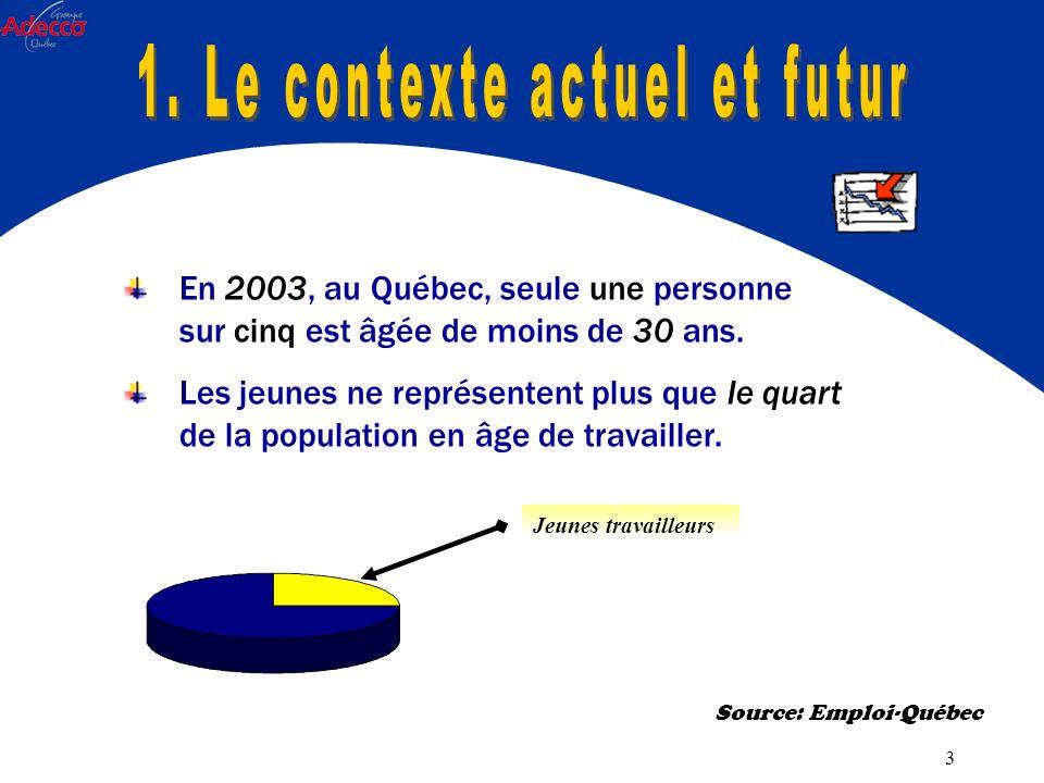3 En 2003, au Québec, seule une personne sur cinq est âgée de moins de 30 ans.