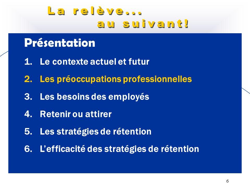 37 Sondage Office Team Facteurs organisationnels