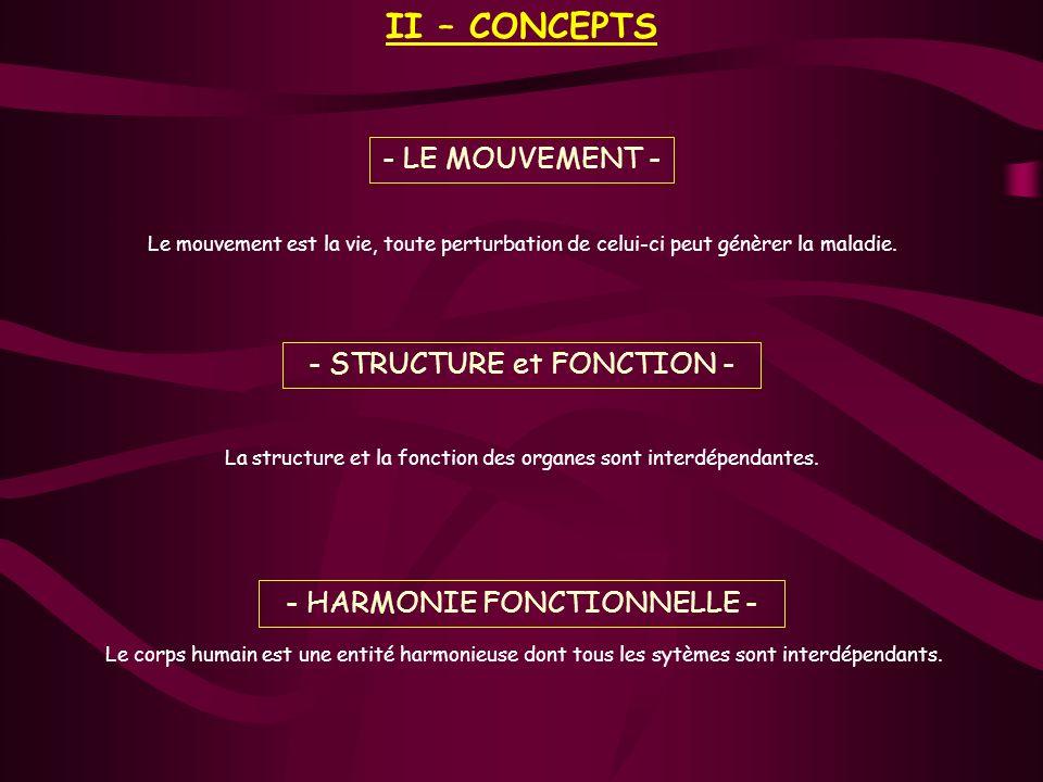 II – CONCEPTS - LE MOUVEMENT - - STRUCTURE et FONCTION - - HARMONIE FONCTIONNELLE - Le mouvement est la vie, toute perturbation de celui-ci peut génèrer la maladie.