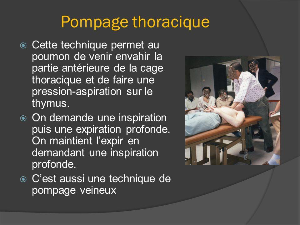 Pompage thoracique Cette technique permet au poumon de venir envahir la partie antérieure de la cage thoracique et de faire une pression-aspiration su