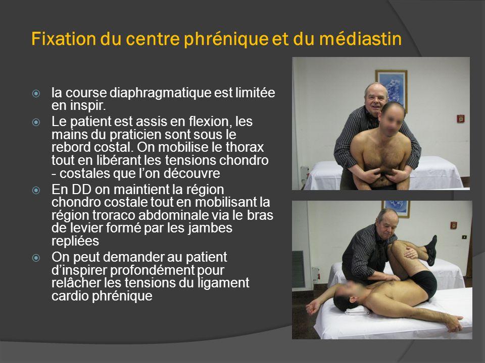 Fixation du centre phrénique et du médiastin la course diaphragmatique est limitée en inspir. Le patient est assis en flexion, les mains du praticien