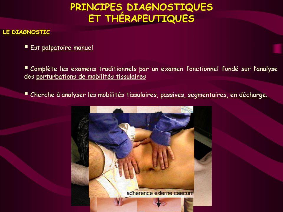 PRINCIPES DIAGNOSTIQUES ET THÉRAPEUTIQUES Est palpatoire manuel Complète les examens traditionnels par un examen fonctionnel fondé sur lanalyse des pe