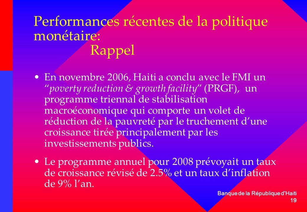 19 Banque de la République d'Haiti 19 Performances récentes de la politique monétaire: Rappel En novembre 2006, Haiti a conclu avec le FMI unpoverty r