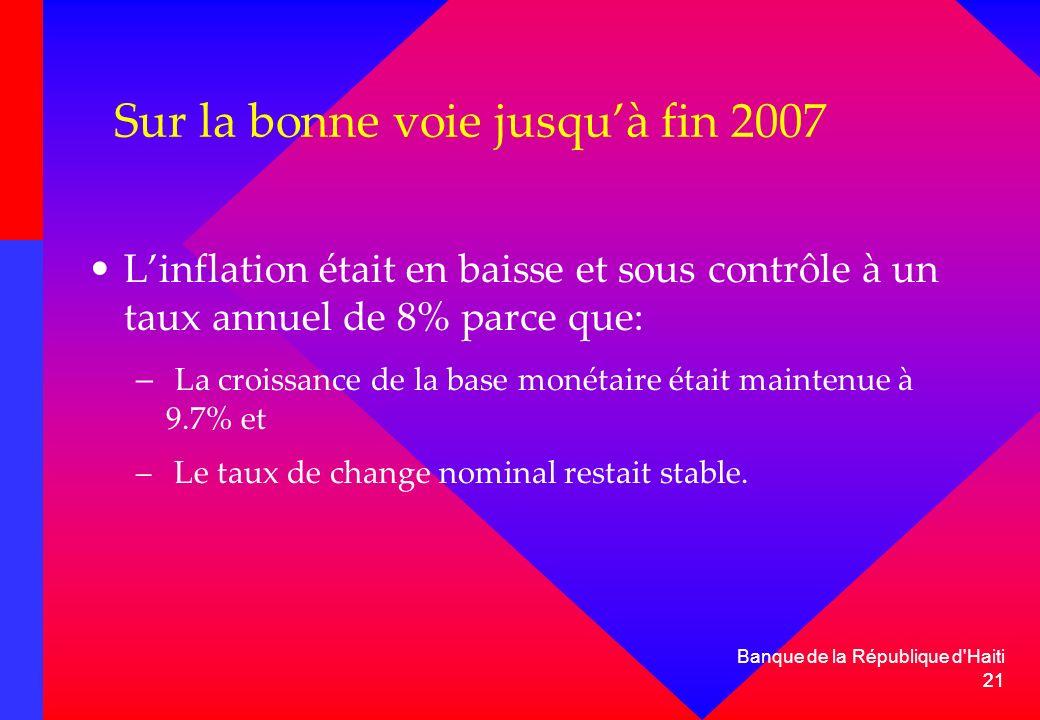 21 Banque de la République d'Haiti 21 Sur la bonne voie jusquà fin 2007 Linflation était en baisse et sous contrôle à un taux annuel de 8% parce que: