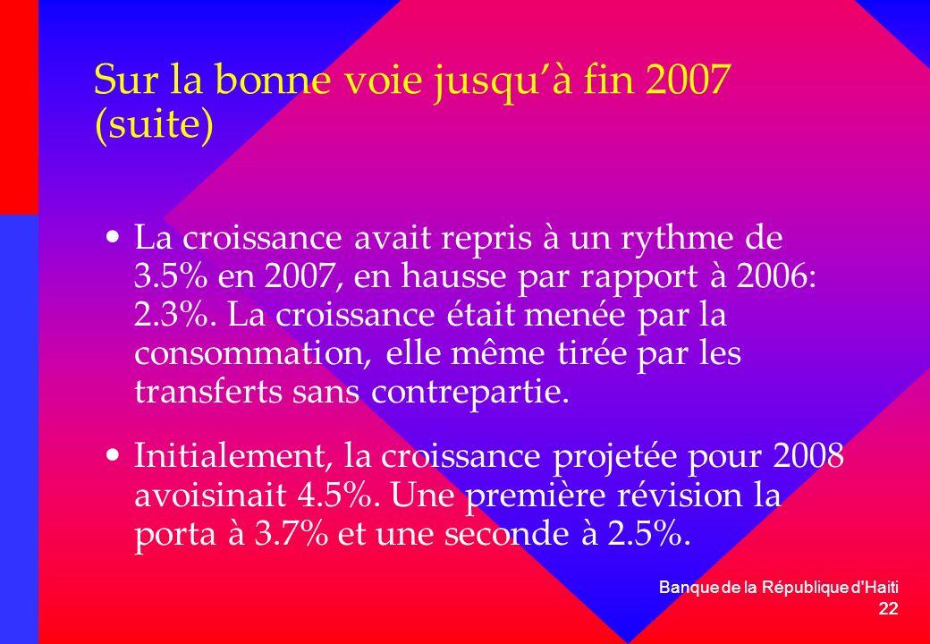 22 Banque de la République d'Haiti 22 Sur la bonne voie jusquà fin 2007 (suite) La croissance avait repris à un rythme de 3.5% en 2007, en hausse par