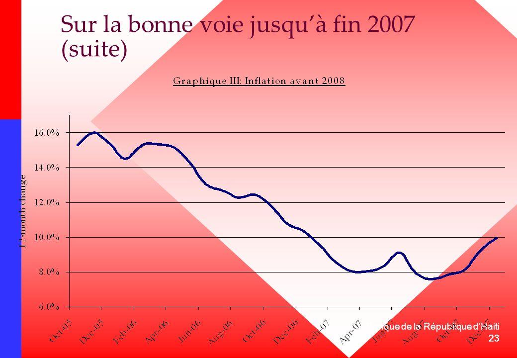 23 Banque de la République d'Haiti 23 Sur la bonne voie jusquà fin 2007 (suite)