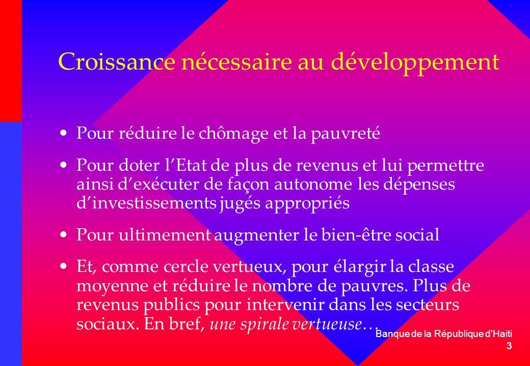 3 Banque de la République d'Haiti 3 Croissance nécessaire au développement Pour réduire le chômage et la pauvreté Pour doter lEtat de plus de revenus