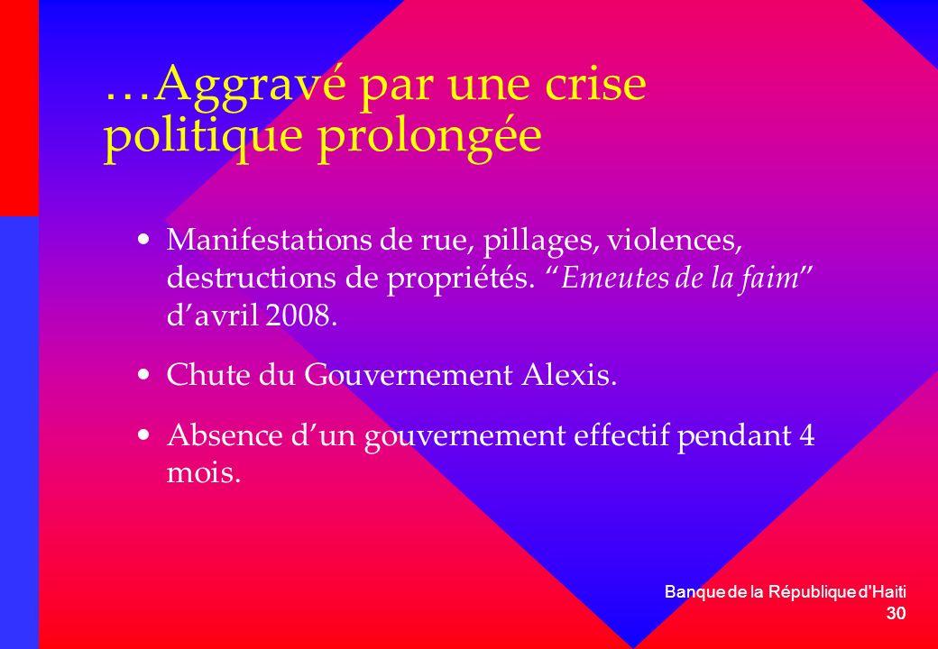 30 Banque de la République d'Haiti 30 … Aggravé par une crise politique prolongée Manifestations de rue, pillages, violences, destructions de propriét