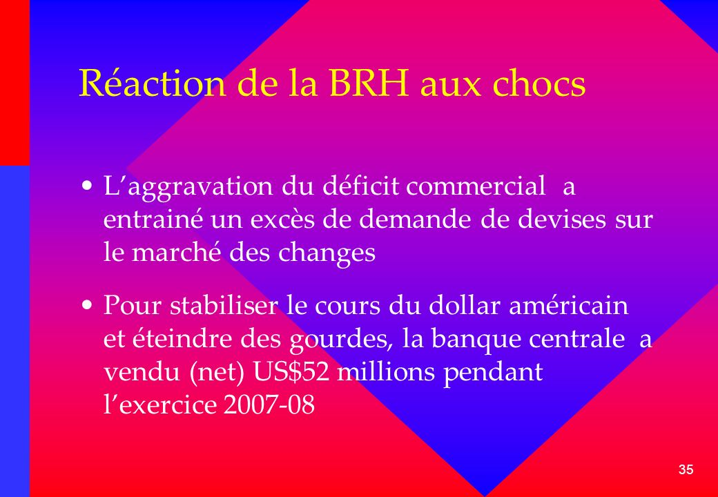 35 Réaction de la BRH aux chocs Laggravation du déficit commercial a entrainé un excès de demande de devises sur le marché des changes Pour stabiliser