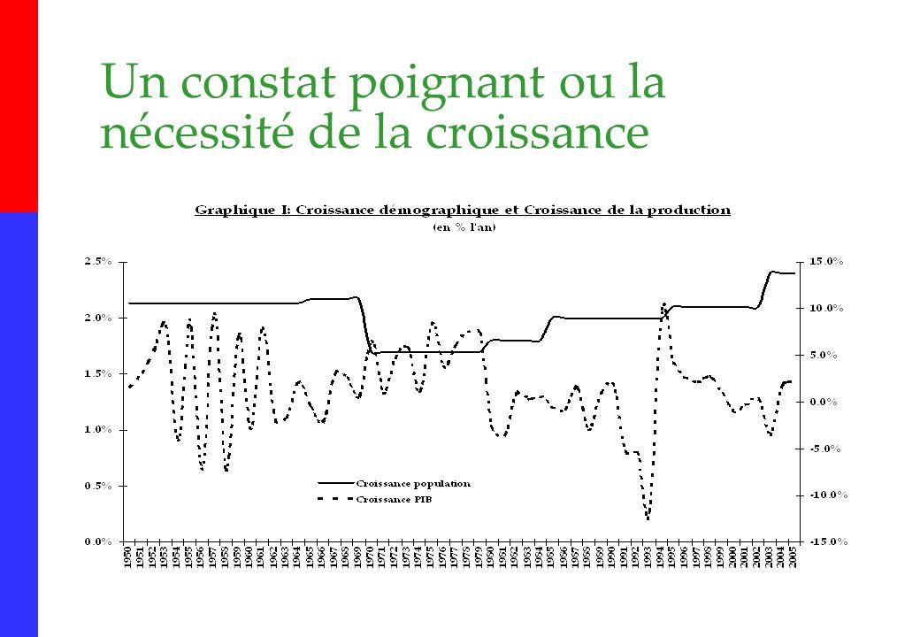 25 Banque de la République d Haiti 25 Puis les chocs externes… Le cours des céréales suivit étroitement la trajectoire du pétrole: –Le prix du riz doubla en six mois doctobre 2007 à mars 2008 et sauta de 50% le mois suivant.