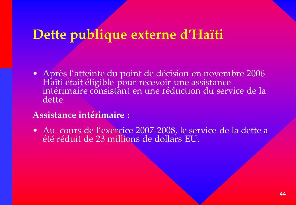44 Dette publique externe dHaïti Après latteinte du point de décision en novembre 2006 Haïti était éligible pour recevoir une assistance intérimaire c