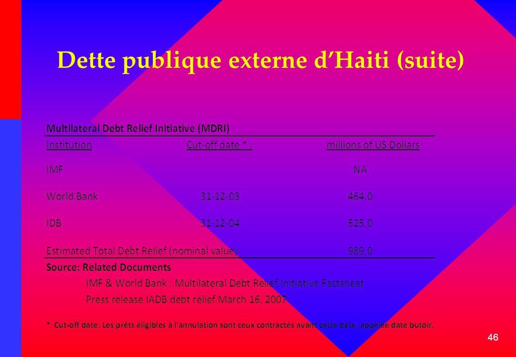 46 Dette publique externe dHaiti (suite)