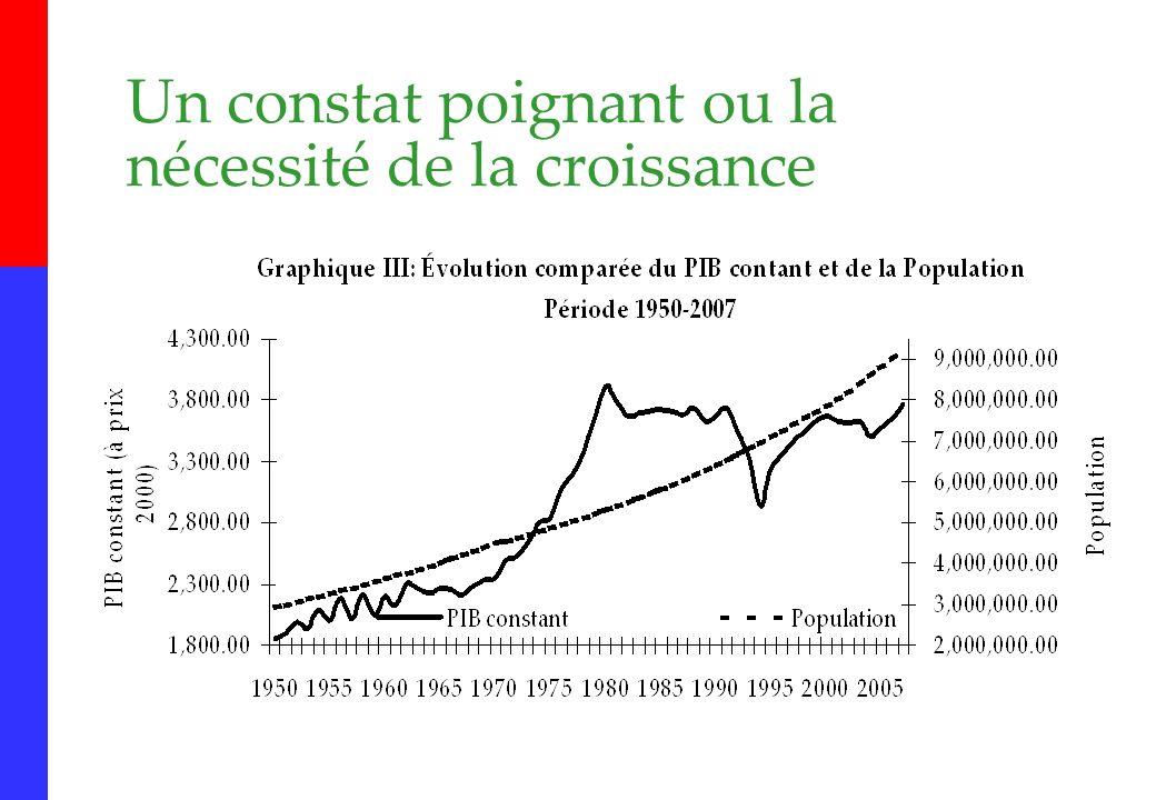 17 Instabilité financière Risque de dérive inflationniste quand les pertes des banques sont absorbées par lEtat.