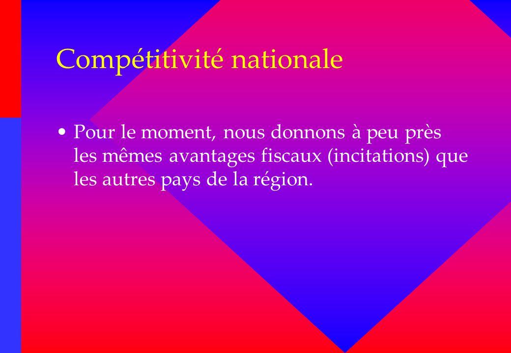 Compétitivité nationale Pour le moment, nous donnons à peu près les mêmes avantages fiscaux (incitations) que les autres pays de la région.