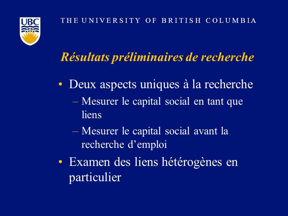 T H E U N I V E R S I T Y O F B R I T I S H C O L U M B I A Résultats préliminaires de recherche Deux aspects uniques à la recherche –Mesurer le capital social en tant que liens –Mesurer le capital social avant la recherche demploi Examen des liens hétérogènes en particulier