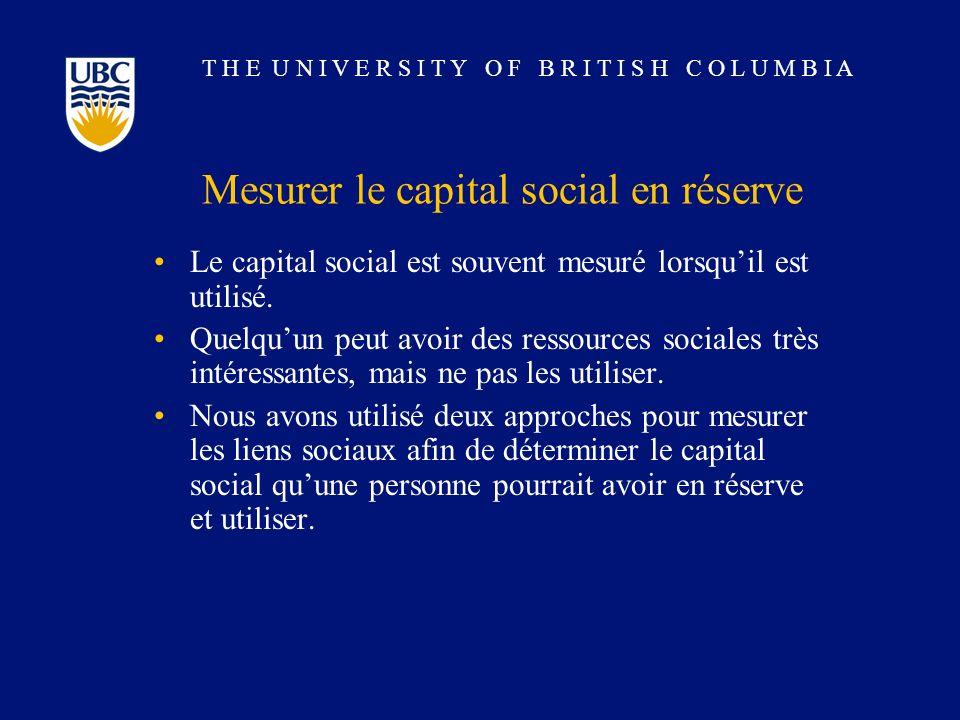 T H E U N I V E R S I T Y O F B R I T I S H C O L U M B I A Mesurer le capital social en réserve Le capital social est souvent mesuré lorsquil est utilisé.