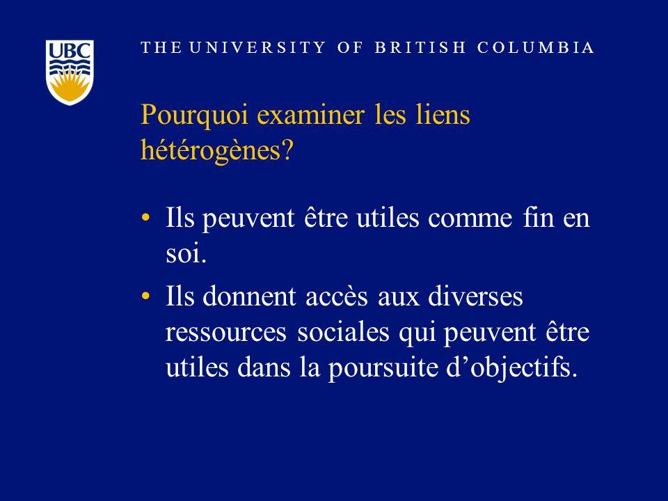 T H E U N I V E R S I T Y O F B R I T I S H C O L U M B I A Pourquoi examiner les liens hétérogènes.