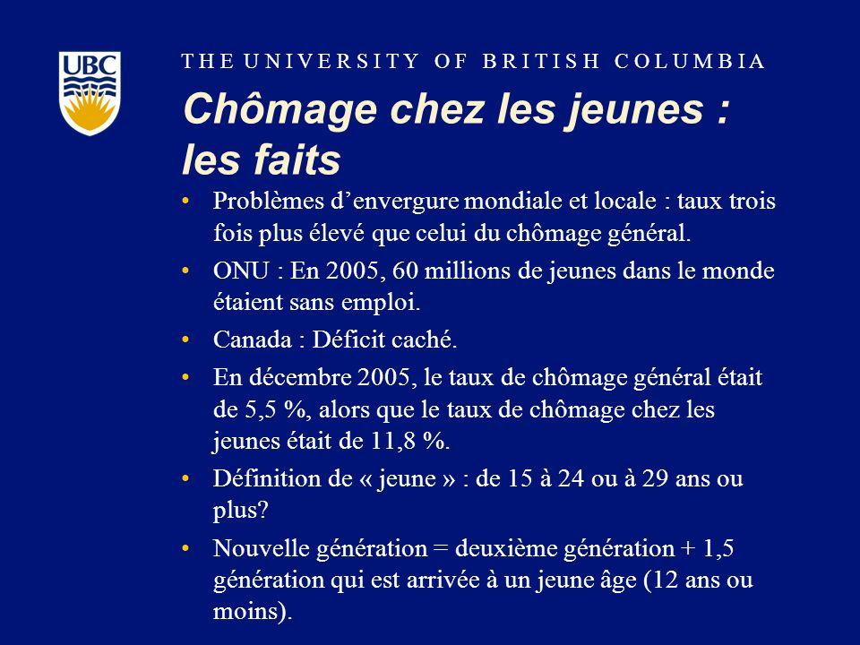T H E U N I V E R S I T Y O F B R I T I S H C O L U M B I A Contexte de la recherche demploi Baisse à long terme du chômage –Le taux de chômage en Colombie Britannique baisse depuis 2002.