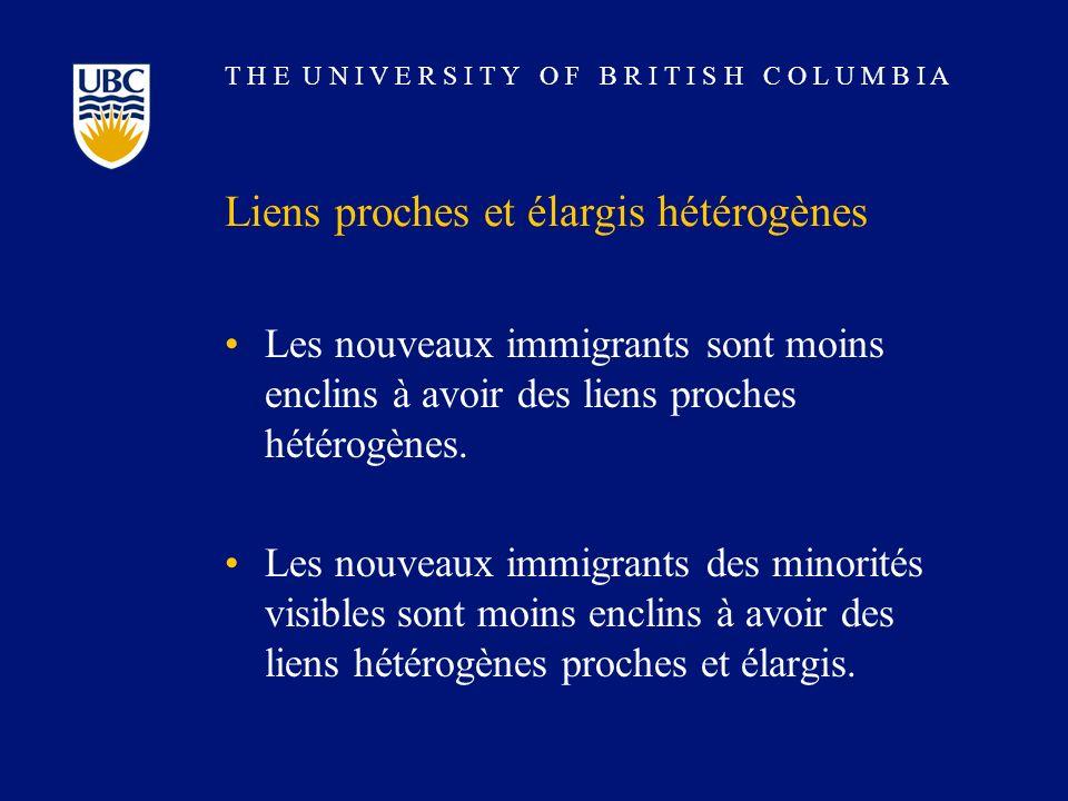 T H E U N I V E R S I T Y O F B R I T I S H C O L U M B I A Liens proches et élargis hétérogènes Les nouveaux immigrants sont moins enclins à avoir des liens proches hétérogènes.