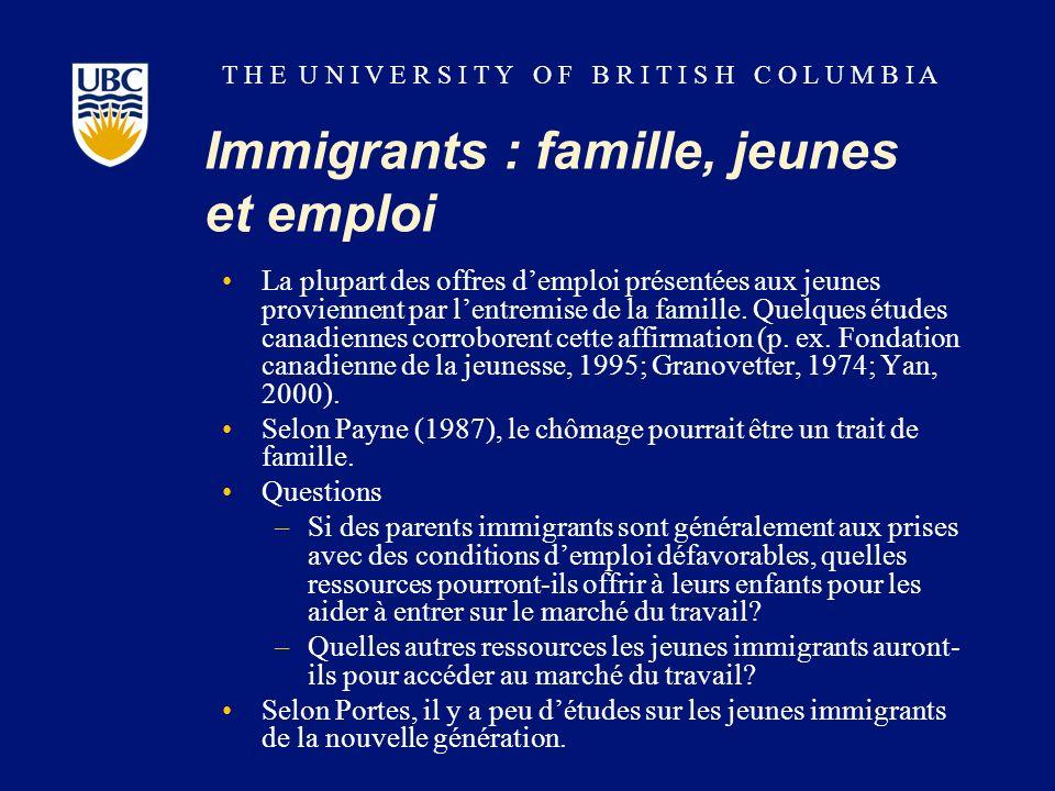 T H E U N I V E R S I T Y O F B R I T I S H C O L U M B I A Immigrants : famille, jeunes et emploi La plupart des offres demploi présentées aux jeunes proviennent par lentremise de la famille.