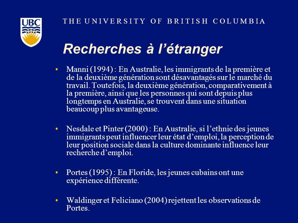 T H E U N I V E R S I T Y O F B R I T I S H C O L U M B I A Recherches à létranger Manni (1994) : En Australie, les immigrants de la première et de la deuxième génération sont désavantagés sur le marché du travail.