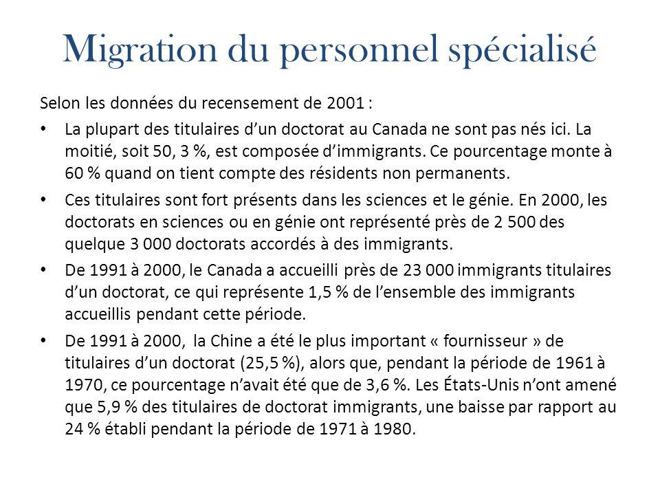 Migration du personnel spécialisé Selon les données du recensement de 2001 : La plupart des titulaires dun doctorat au Canada ne sont pas nés ici.