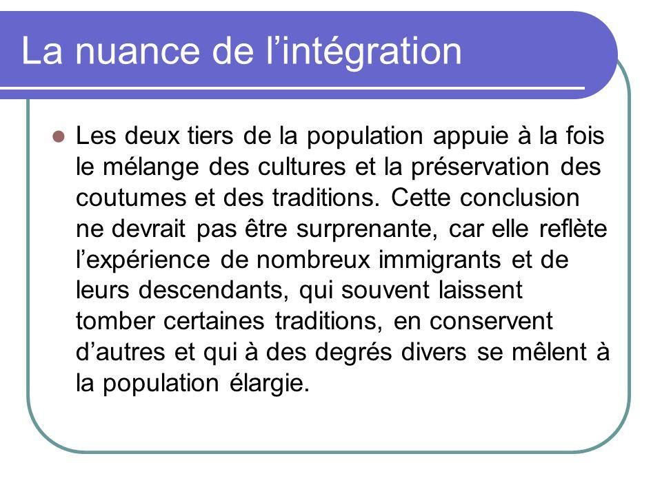 La nuance de lintégration Les deux tiers de la population appuie à la fois le mélange des cultures et la préservation des coutumes et des traditions.