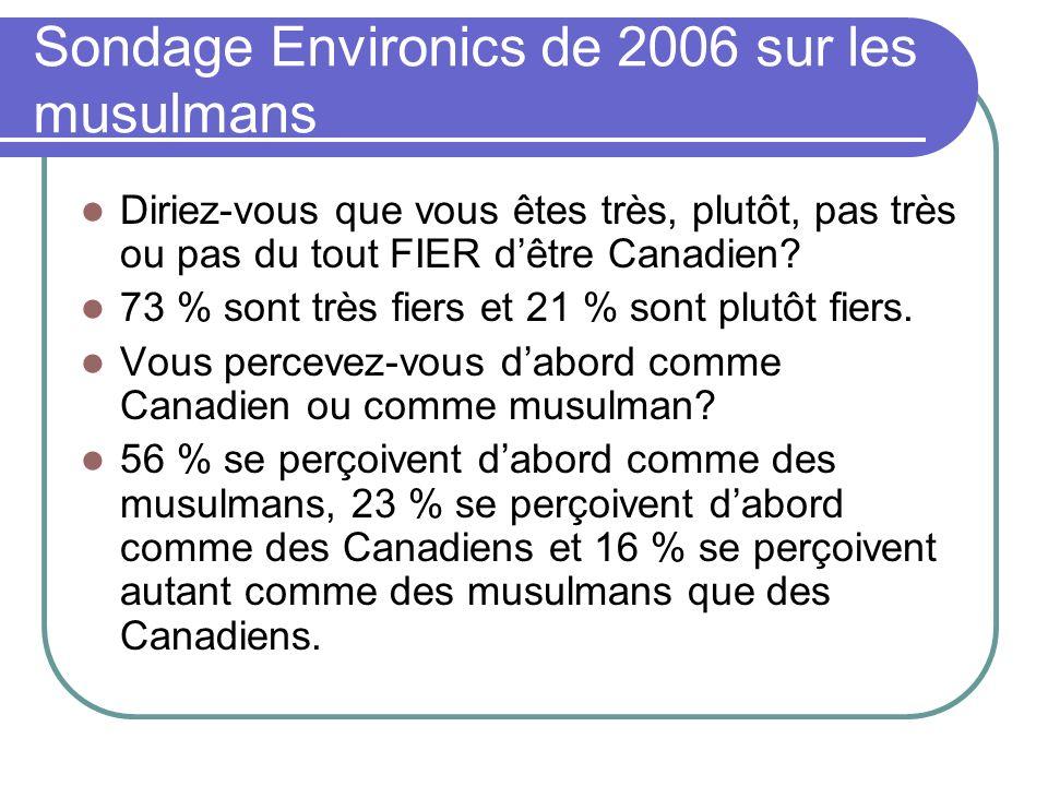 Sondage Environics de 2006 sur les musulmans Diriez-vous que vous êtes très, plutôt, pas très ou pas du tout FIER dêtre Canadien? 73 % sont très fiers