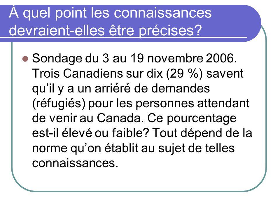 À quel point les connaissances devraient-elles être précises? Sondage du 3 au 19 novembre 2006. Trois Canadiens sur dix (29 %) savent quil y a un arri