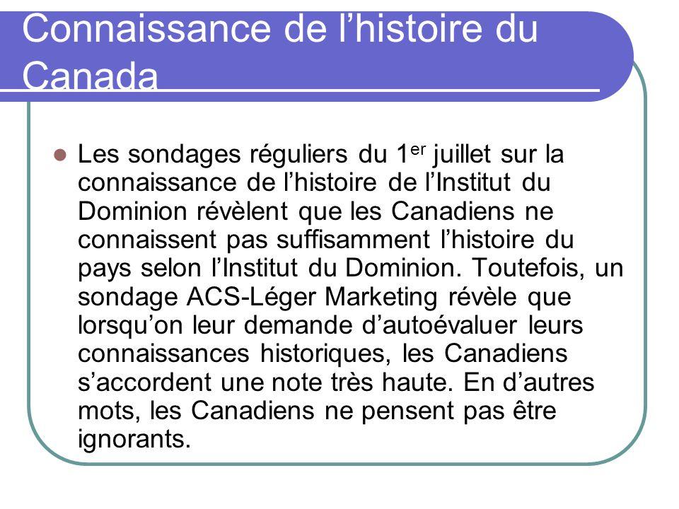 Connaissance de lhistoire du Canada Les sondages réguliers du 1 er juillet sur la connaissance de lhistoire de lInstitut du Dominion révèlent que les Canadiens ne connaissent pas suffisamment lhistoire du pays selon lInstitut du Dominion.