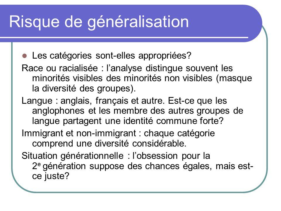 Risque de généralisation Les catégories sont-elles appropriées? Race ou racialisée : lanalyse distingue souvent les minorités visibles des minorités n